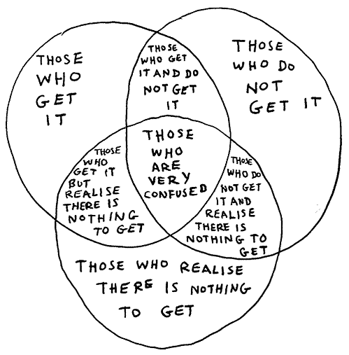 David Shrigley Greeting Card - Those Who Get It